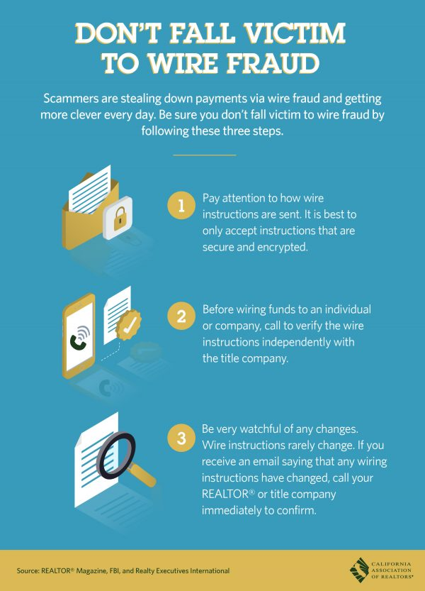 Wire Transfer Fraud Warning