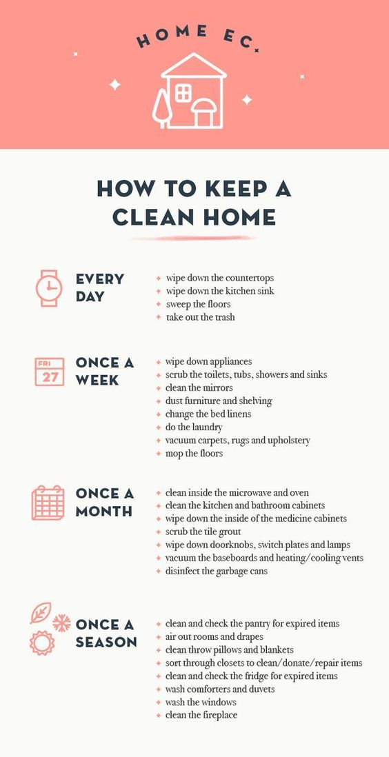 Home Cleaning Schedule Resolutions For Your Home In The New Year