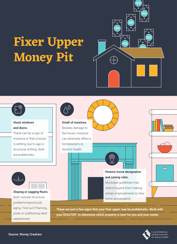 Fixer-Upper-Money-Pit
